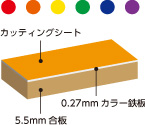 カラーボード/カラー黒板 カッティングシート貼り